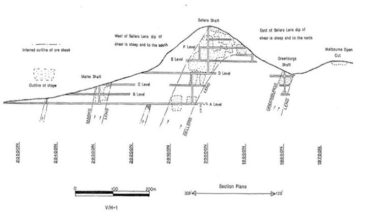 Jackaderry vertical plane